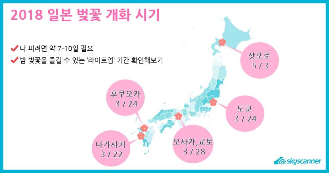 2018 일본 벚꽃 개화시기